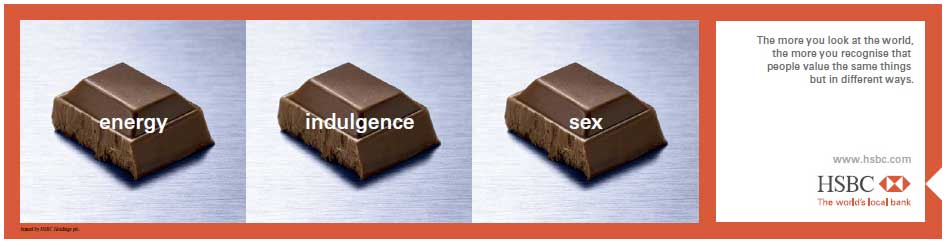 Why is perspective important in business? hsbc-chocolate